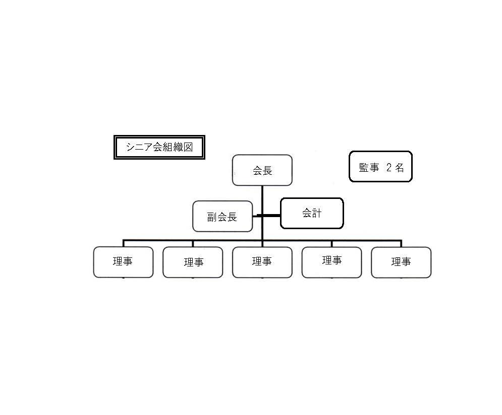 1_8_soshikizu